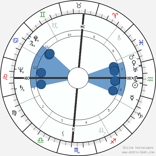 Jackie Robinson wikipedia, horoscope, astrology, instagram