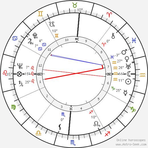 Jackie Robinson birth chart, biography, wikipedia 2020, 2021