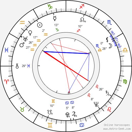 Janet Shaw birth chart, biography, wikipedia 2019, 2020