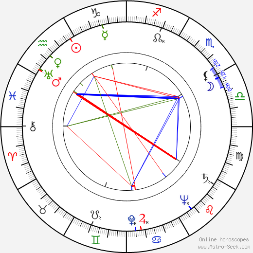 Janet Shaw astro natal birth chart, Janet Shaw horoscope, astrology