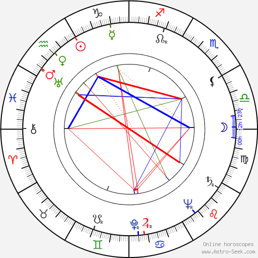 Jinx Falkenburg birth chart, Jinx Falkenburg astro natal horoscope, astrology