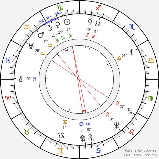 Květa Legátová birth chart, biography, wikipedia 2020, 2021