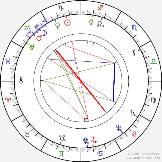 Lída Roubíková tema natale, oroscopo, Lída Roubíková oroscopi gratuiti, astrologia