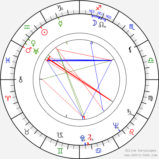 Vladimír Vlček день рождения гороскоп, Vladimír Vlček Натальная карта онлайн