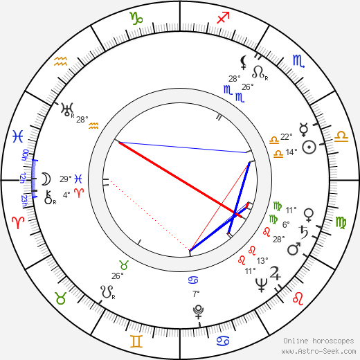 André Valmy birth chart, biography, wikipedia 2018, 2019