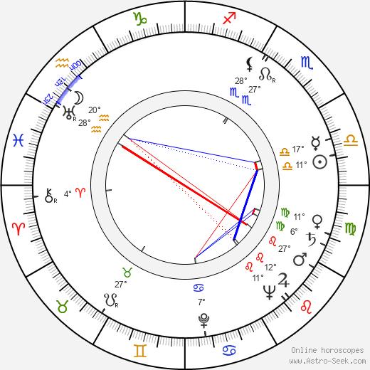 Bill Tabbert birth chart, biography, wikipedia 2020, 2021