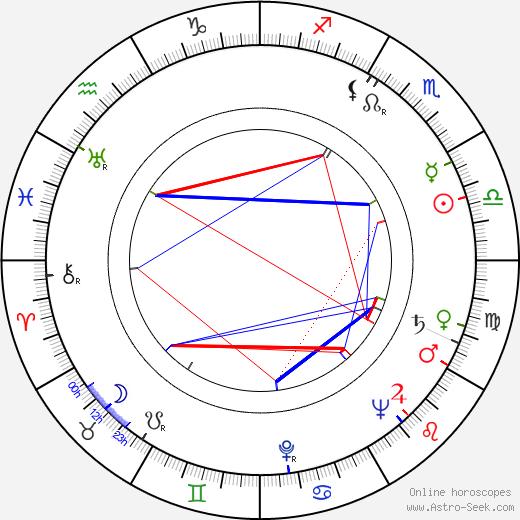 Claire Mafféi astro natal birth chart, Claire Mafféi horoscope, astrology