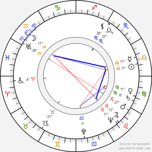 Donald Pleasence birth chart, biography, wikipedia 2018, 2019