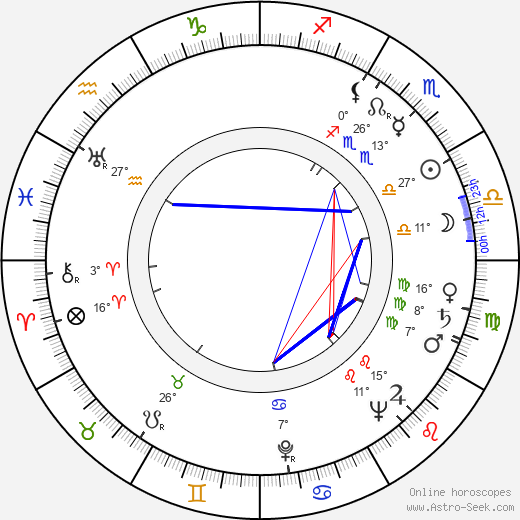 Doris Lessing tema natale, biography, Biografia da Wikipedia 2020, 2021