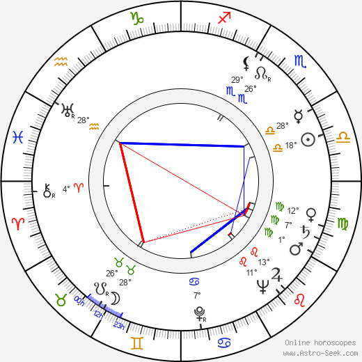 Leon Brown birth chart, biography, wikipedia 2019, 2020