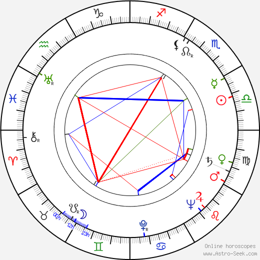 Leon Brown astro natal birth chart, Leon Brown horoscope, astrology