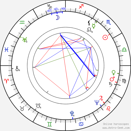 Leonard H. Lavin день рождения гороскоп, Leonard H. Lavin Натальная карта онлайн