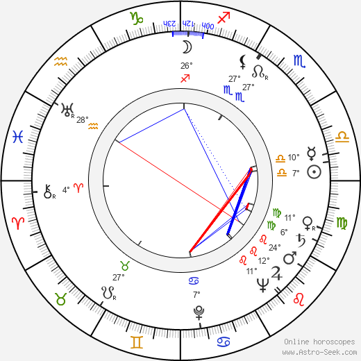 Pertti Maja birth chart, biography, wikipedia 2018, 2019