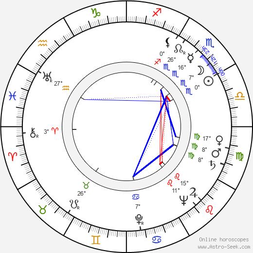Rita Karin birth chart, biography, wikipedia 2020, 2021