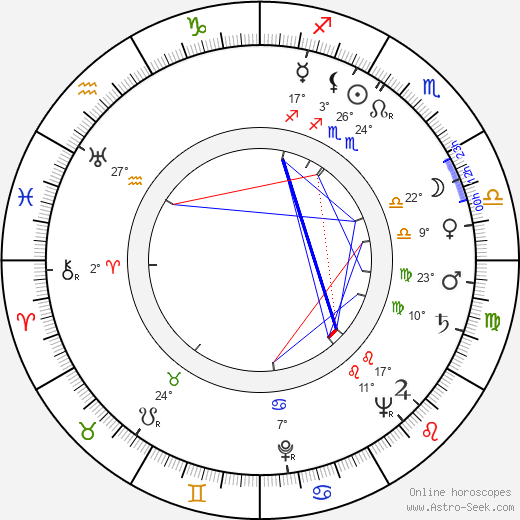 Alan Young birth chart, biography, wikipedia 2019, 2020