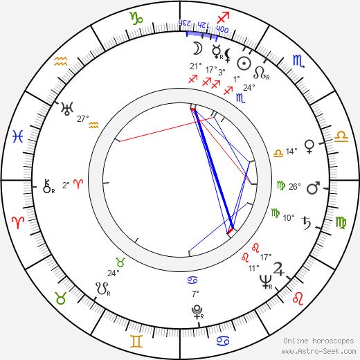 David Kossoff birth chart, biography, wikipedia 2019, 2020