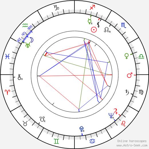 Eddie Stenberg astro natal birth chart, Eddie Stenberg horoscope, astrology