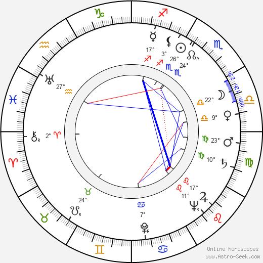 Gillo Pontecorvo birth chart, biography, wikipedia 2020, 2021