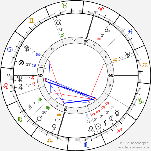 Jack Ary birth chart, biography, wikipedia 2019, 2020