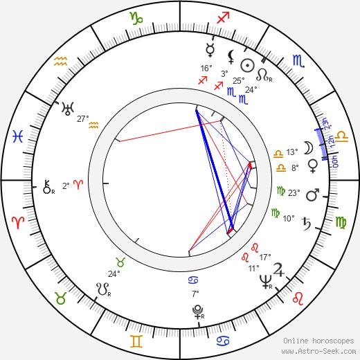 Jocelyn Brando birth chart, biography, wikipedia 2019, 2020
