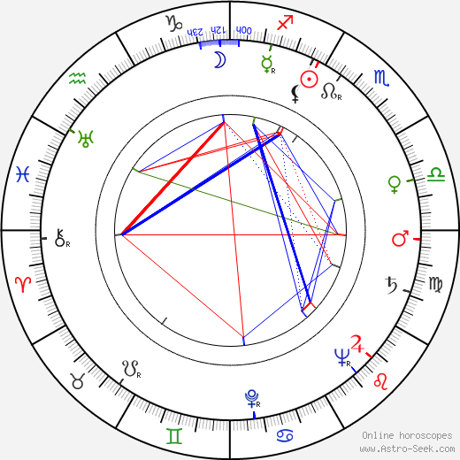 Josef Pinkava tema natale, oroscopo, Josef Pinkava oroscopi gratuiti, astrologia