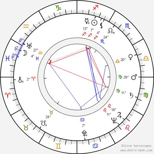 Karol Skovay birth chart, biography, wikipedia 2020, 2021
