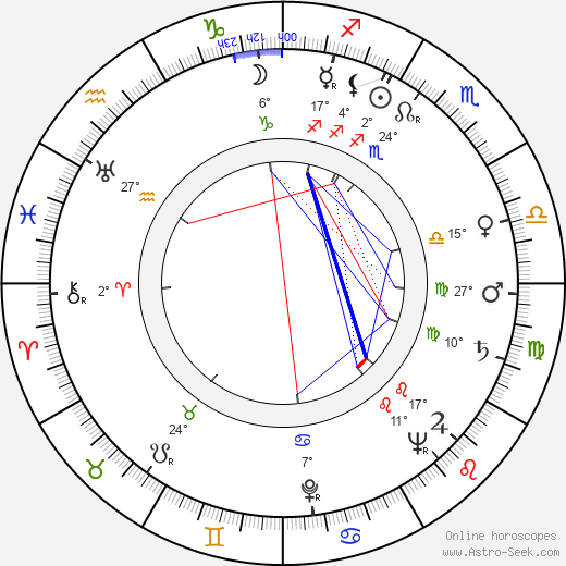 Norman Tokar birth chart, biography, wikipedia 2020, 2021