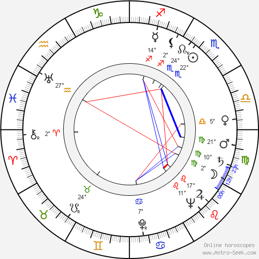 Nova Pilbeam birth chart, biography, wikipedia 2020, 2021