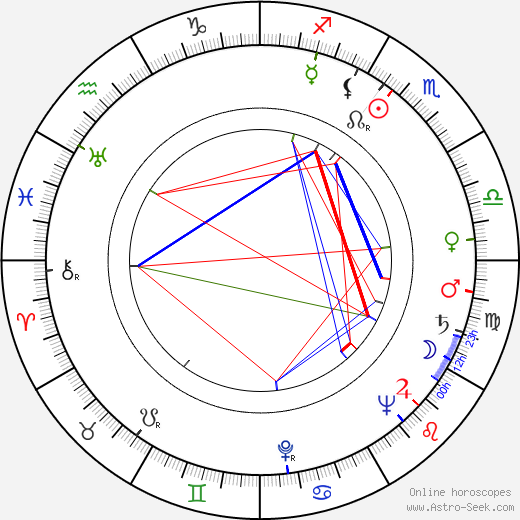 Nova Pilbeam birth chart, Nova Pilbeam astro natal horoscope, astrology