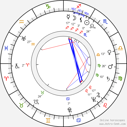 Peter Gennaro birth chart, biography, wikipedia 2019, 2020