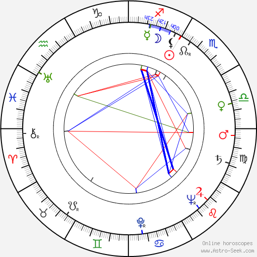 Peter Gennaro astro natal birth chart, Peter Gennaro horoscope, astrology