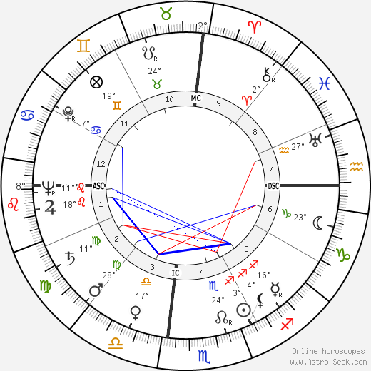 Tom Archia birth chart, biography, wikipedia 2020, 2021