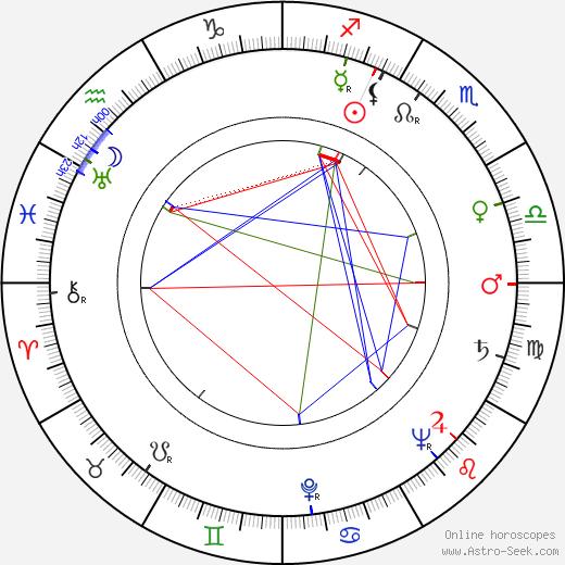 Virgil W. Vogel день рождения гороскоп, Virgil W. Vogel Натальная карта онлайн