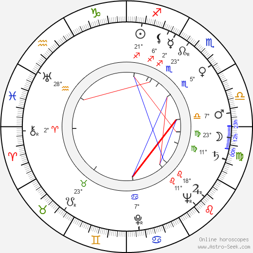 Agnes Fink birth chart, biography, wikipedia 2017, 2018