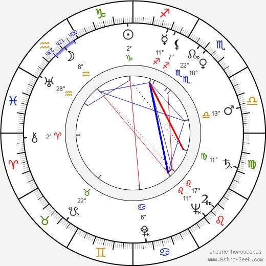Armando Calvo birth chart, biography, wikipedia 2018, 2019