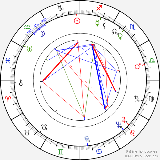 Armando Calvo astro natal birth chart, Armando Calvo horoscope, astrology