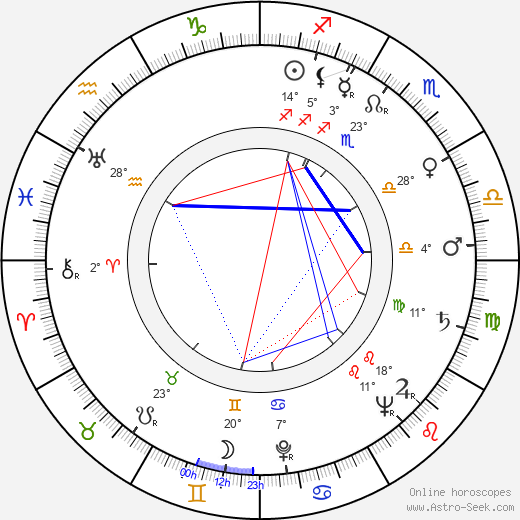 Frances Gifford birth chart, biography, wikipedia 2020, 2021