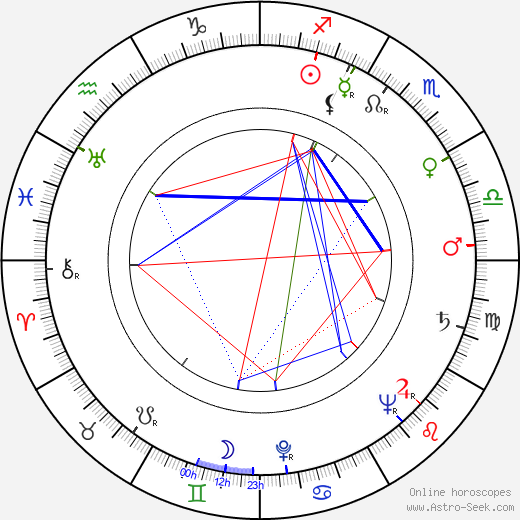 Frances Gifford birth chart, Frances Gifford astro natal horoscope, astrology