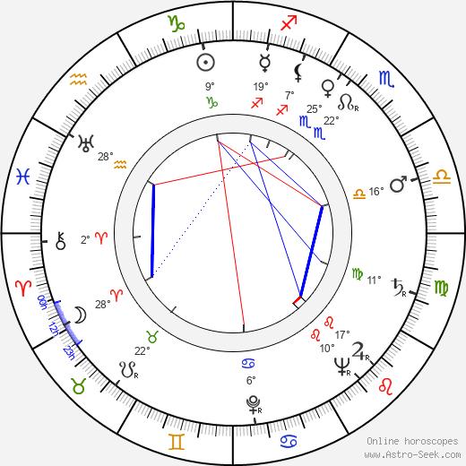 G. Wood birth chart, biography, wikipedia 2019, 2020