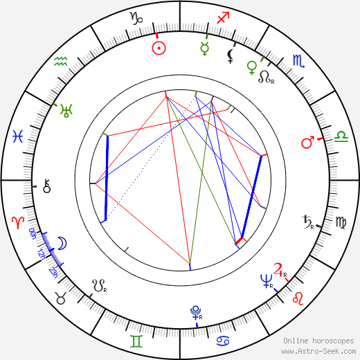 G. Wood astro natal birth chart, G. Wood horoscope, astrology
