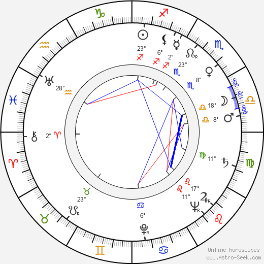 Jaroslav Vozáb birth chart, biography, wikipedia 2018, 2019
