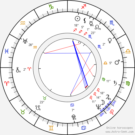 Marie Windsor birth chart, biography, wikipedia 2019, 2020