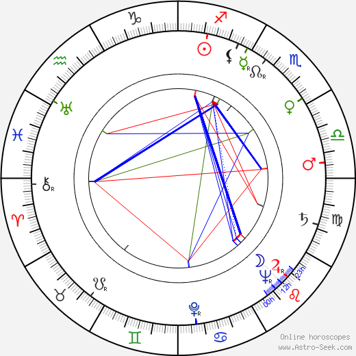 Marie Windsor astro natal birth chart, Marie Windsor horoscope, astrology