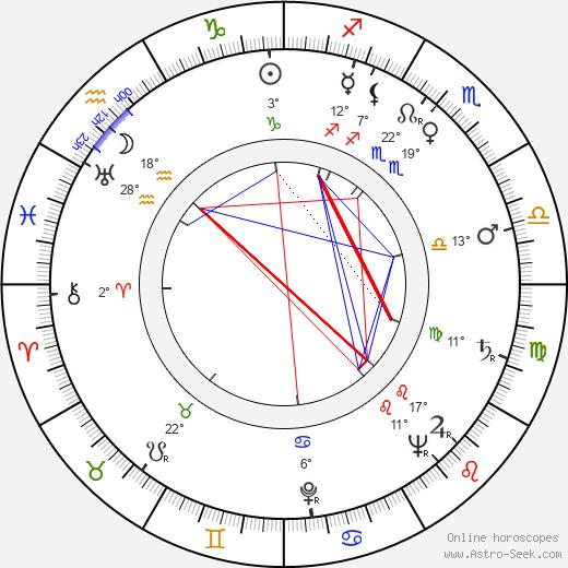 Martti Kupari birth chart, biography, wikipedia 2020, 2021