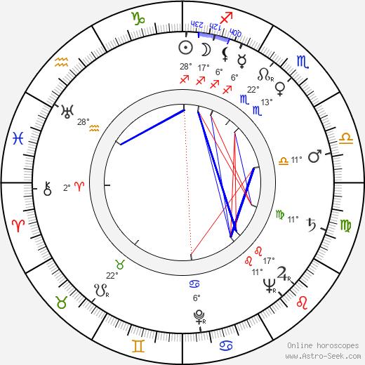 Myrtil Frída birth chart, biography, wikipedia 2019, 2020