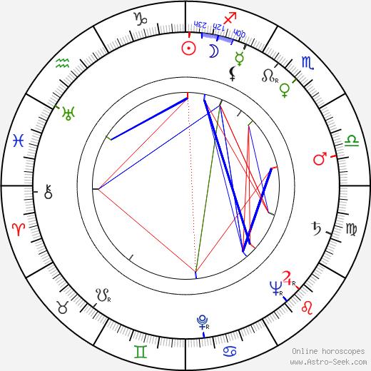 Myrtil Frída astro natal birth chart, Myrtil Frída horoscope, astrology