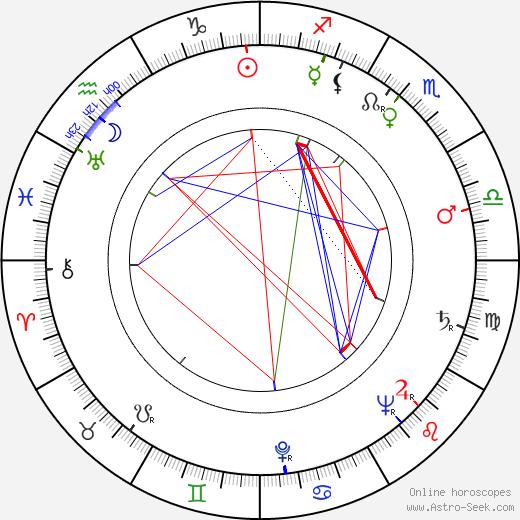 Rolf Olsen birth chart, Rolf Olsen astro natal horoscope, astrology