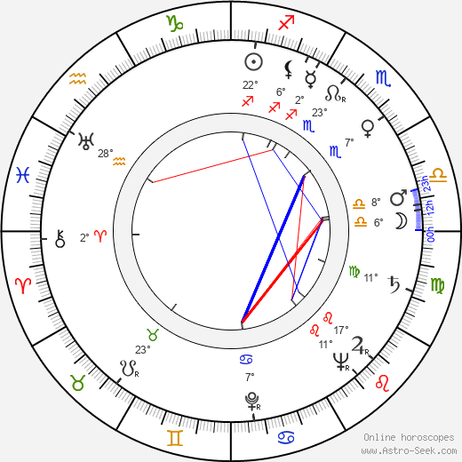 Tibor Bogdan birth chart, biography, wikipedia 2020, 2021