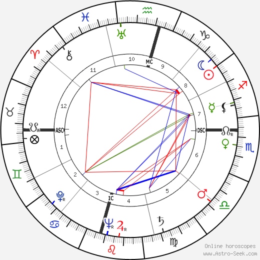 Valerie Bettis день рождения гороскоп, Valerie Bettis Натальная карта онлайн