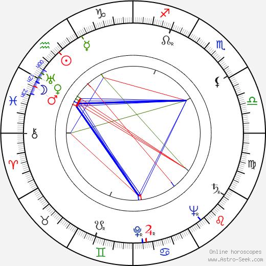 Carlo d'Angelo день рождения гороскоп, Carlo d'Angelo Натальная карта онлайн